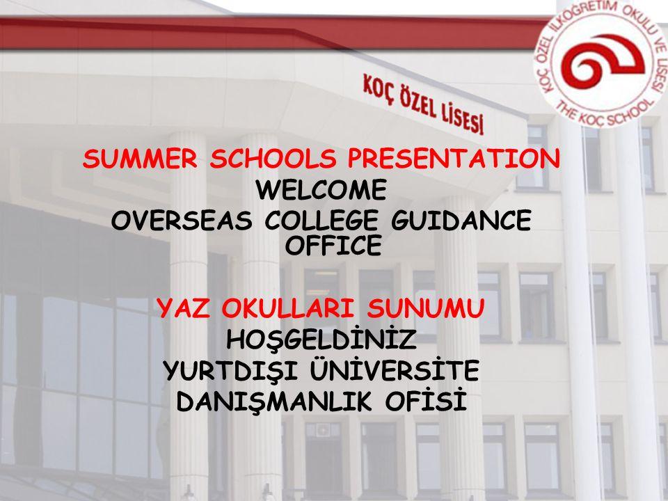 SUMMER SCHOOLS PRESENTATION WELCOME OVERSEAS COLLEGE GUIDANCE OFFICE YAZ OKULLARI SUNUMU HOŞGELDİNİZ YURTDIŞI ÜNİVERSİTE DANIŞMANLIK OFİSİ