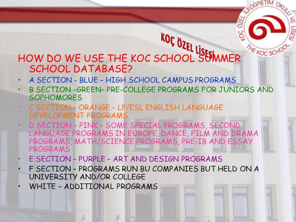 HOW DO WE USE THE KOC SCHOOL SUMMER SCHOOL DATABASE.