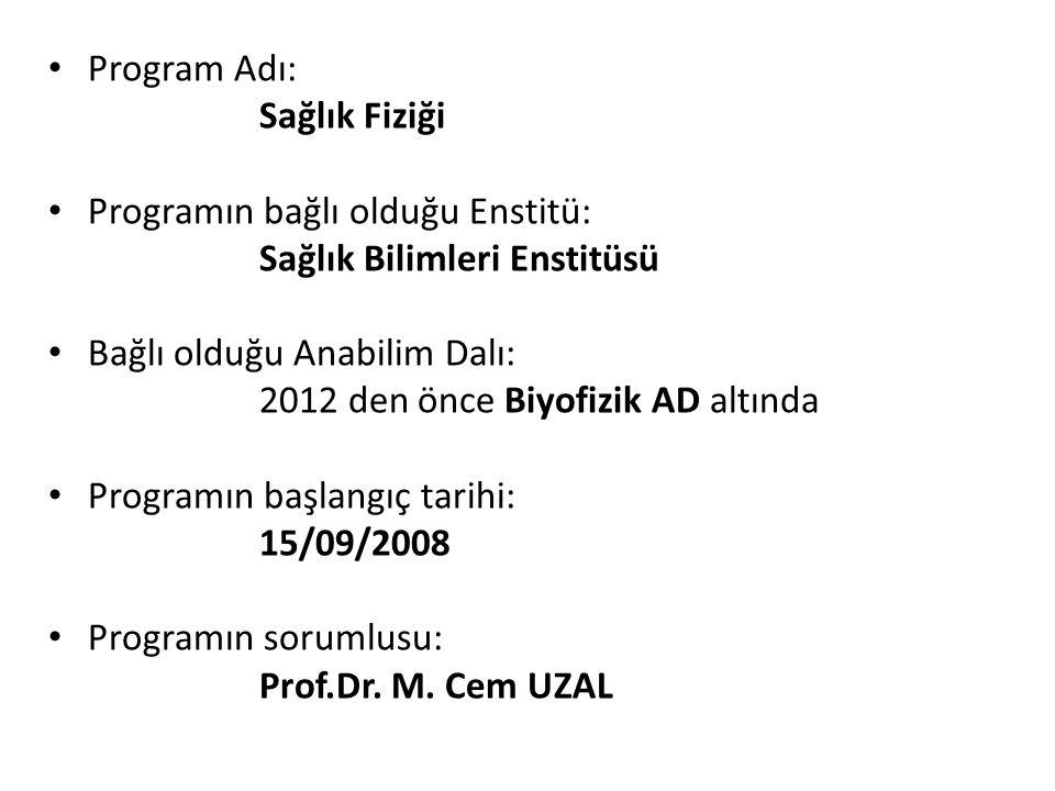 Program Adı: Sağlık Fiziği Programın bağlı olduğu Enstitü: Sağlık Bilimleri Enstitüsü Bağlı olduğu Anabilim Dalı: 2012 den önce Biyofizik AD altında Programın başlangıç tarihi: 15/09/2008 Programın sorumlusu: Prof.Dr.