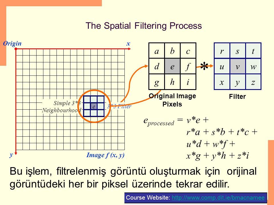 The Spatial Filtering Process rst uvw xyz Origin x y Image f (x, y) e processed = v *e + r *a + s *b + t *c + u *d + w *f + x *g + y *h + z *i Filter Simple 3*3 Neighbourhood e 3*3 Filter abc def ghi Original Image Pixels * Bu işlem, filtrelenmiş görüntü oluşturmak için orijinal görüntüdeki her bir piksel üzerinde tekrar edilir.