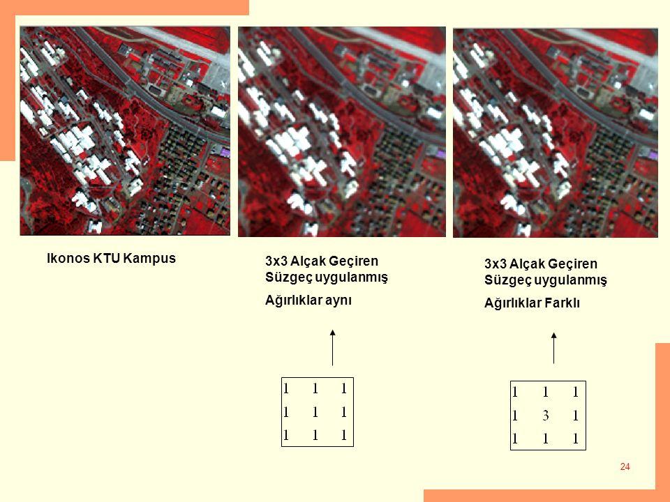 24 Ikonos KTU Kampus 3x3 Alçak Geçiren Süzgeç uygulanmış Ağırlıklar aynı 3x3 Alçak Geçiren Süzgeç uygulanmış Ağırlıklar Farklı