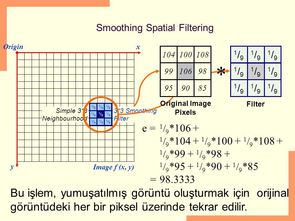 Smoothing Spatial Filtering 1/91/9 1/91/9 1/91/9 1/91/9 1/91/9 1/91/9 1/91/9 1/91/9 1/91/9 Origin x y Image f (x, y) e = 1 / 9 *106 + 1 / 9 *104 + 1 / 9 *100 + 1 / 9 *108 + 1 / 9 *99 + 1 / 9 *98 + 1 / 9 *95 + 1 / 9 *90 + 1 / 9 *85 =98.3333 Filter Simple 3*3 Neighbourhood 106 104 99 95 100108 98 9085 1/91/9 1/91/9 1/91/9 1/91/9 1/91/9 1/91/9 1/91/9 1/91/9 1/91/9 3*3 Smoothing Filter 104100108 9910698 959085 Original Image Pixels * Bu işlem, yumuşatılmış görüntü oluşturmak için orijinal görüntüdeki her bir piksel üzerinde tekrar edilir.