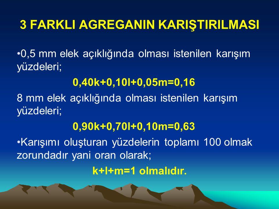 3 FARKLI AGREGANIN KARIŞTIRILMASI 0,5 mm elek açıklığında olması istenilen karışım yüzdeleri; 0,40k+0,10l+0,05m=0,16 8 mm elek açıklığında olması istenilen karışım yüzdeleri; 0,90k+0,70l+0,10m=0,63 Karışımı oluşturan yüzdelerin toplamı 100 olmak zorundadır yani oran olarak; k+l+m=1 olmalıdır.