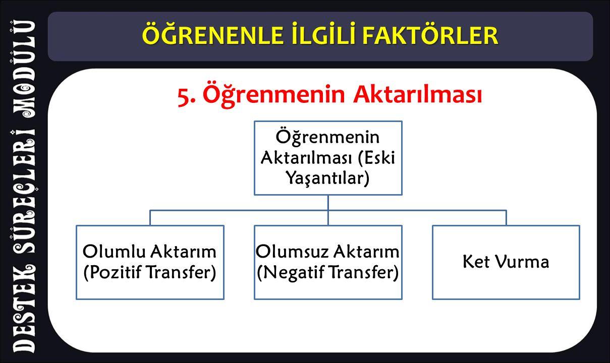 ÖĞRENENLE İLGİLİ FAKTÖRLER Öğrenmenin Aktarılması (Eski Yaşantılar) Olumlu Aktarım (Pozitif Transfer) Olumsuz Aktarım (Negatif Transfer) Ket Vurma 5.