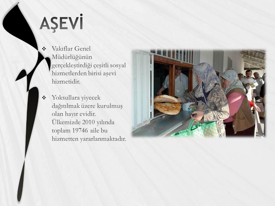  Gelir fazlasının dörtte biri İstanbul'da borcundan dolayı hapse düşenlerin tahliyesi için harcanacaktır.