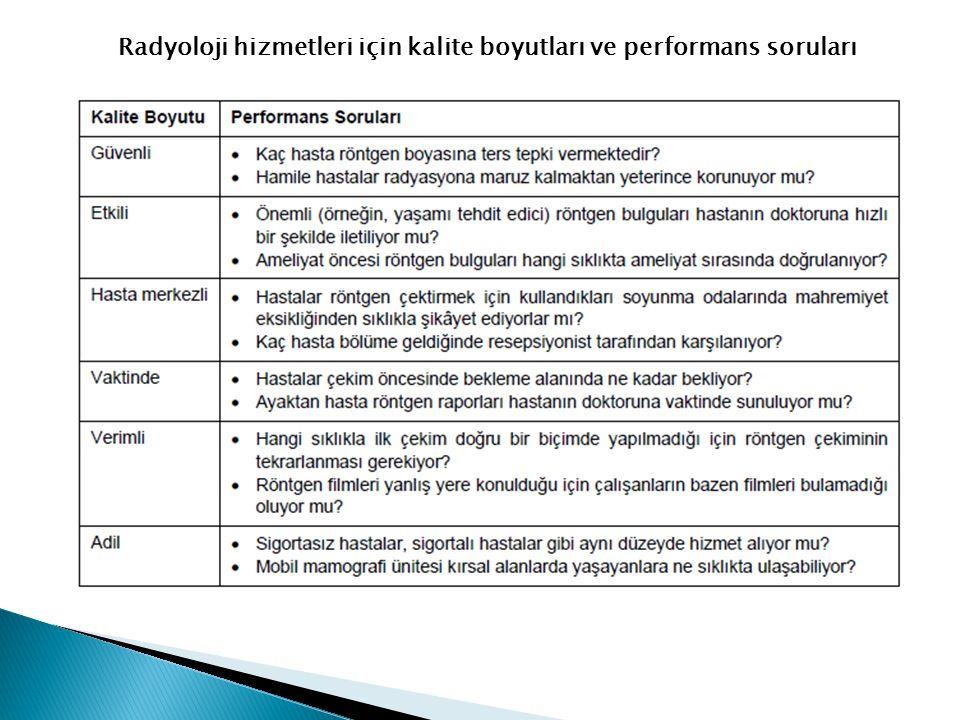 Radyoloji hizmetleri için kalite boyutları ve performans soruları