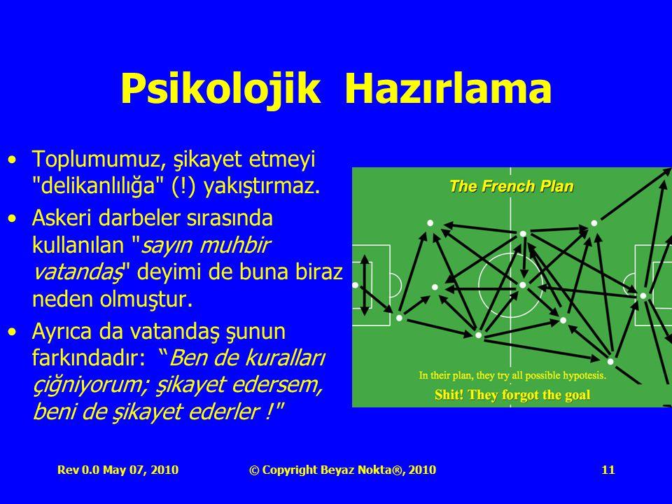 Rev 0.0 May 07, 2010© Copyright Beyaz Nokta®, 201011 Psikolojik Hazırlama Toplumumuz, şikayet etmeyi delikanlılığa (!) yakıştırmaz.