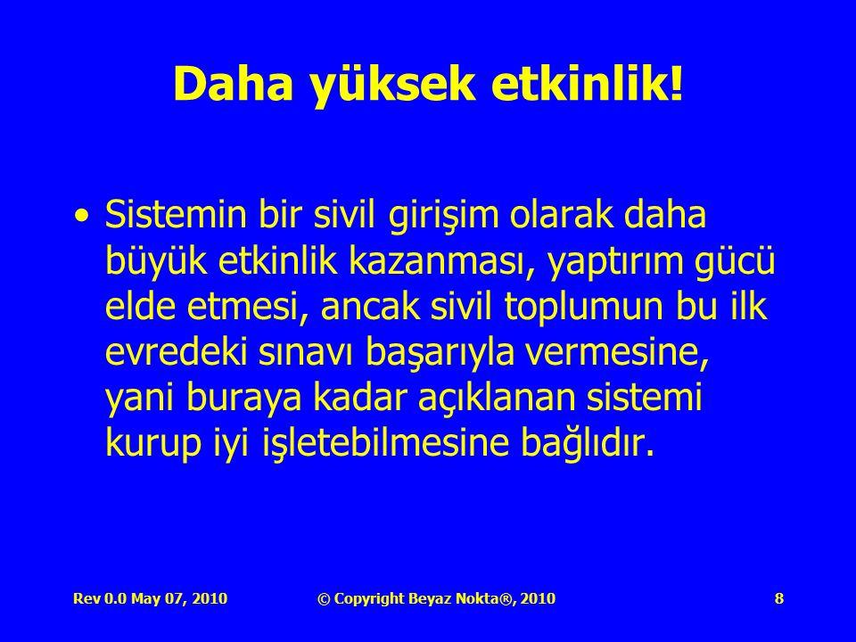 Rev 0.0 May 07, 2010© Copyright Beyaz Nokta®, 20109 Neler Şikayet Edilebilir.