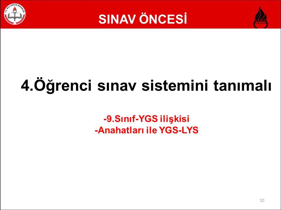 SINAV ÖNCESİ 10 4.Öğrenci sınav sistemini tanımalı -9.Sınıf-YGS ilişkisi -Anahatları ile YGS-LYS