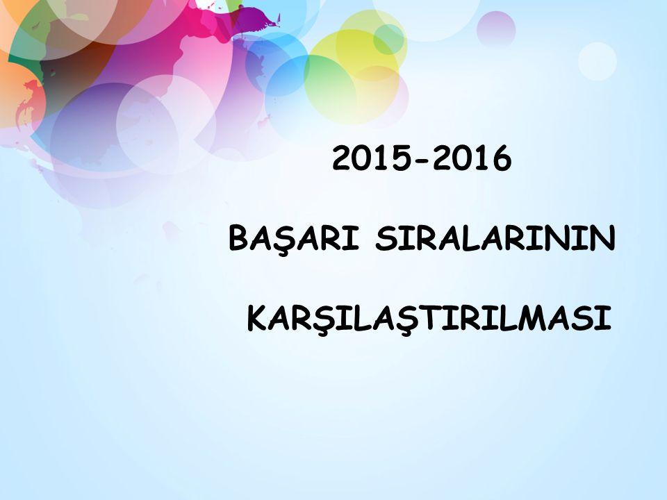 2015-2016 BAŞARI SIRALARININ KARŞILAŞTIRILMASI