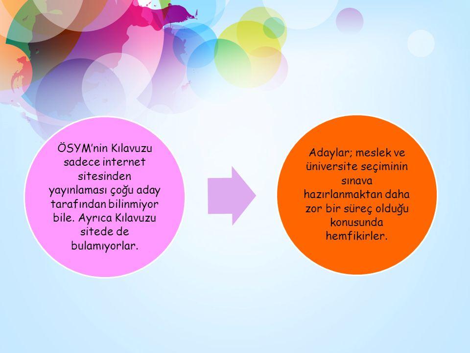 ÖSYM'nin Kılavuzu sadece internet sitesinden yayınlaması çoğu aday tarafından bilinmiyor bile.
