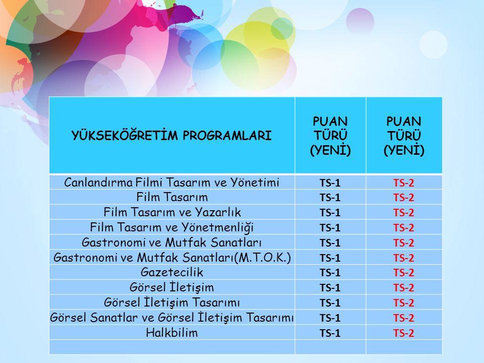YÜKSEKÖĞRETİM PROGRAMLARI PUAN TÜRÜ (YENİ) Canlandırma Filmi Tasarım ve Yönetimi TS-1TS-2 Film Tasarım TS-1TS-2 Film Tasarım ve Yazarlık TS-1TS-2 Film Tasarım ve Yönetmenliği TS-1TS-2 Gastronomi ve Mutfak Sanatları TS-1TS-2 Gastronomi ve Mutfak Sanatları(M.T.O.K.) TS-1TS-2 Gazetecilik TS-1TS-2 Görsel İletişim TS-1TS-2 Görsel İletişim Tasarımı TS-1TS-2 Görsel Sanatlar ve Görsel İletişim Tasarımı TS-1TS-2 Halkbilim TS-1TS-2