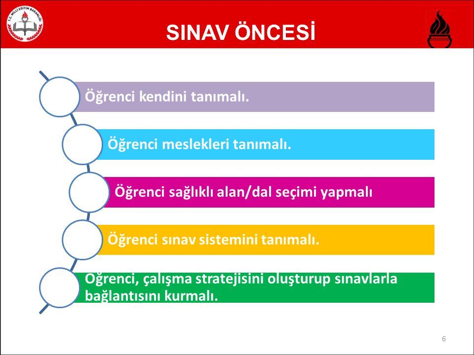 SINAV ÖNCESİ 6 Öğrenci kendini tanımalı. Öğrenci meslekleri tanımalı. Öğrenci sağlıklı alan/dal seçimi yapmalı Öğrenci sınav sistemini tanımalı. Öğren
