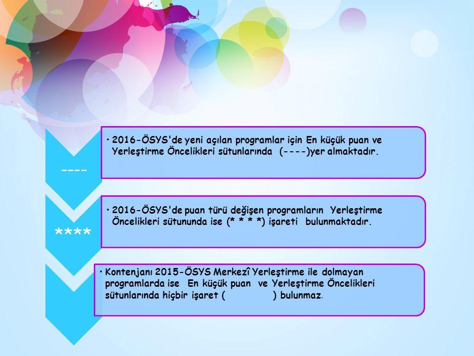 ---- 2016-ÖSYS'de yeni açılan programlar için En küçük puan ve Yerleştirme Öncelikleri sütunlarında (----)yer almaktadır. **** 2016-ÖSYS'de puan türü