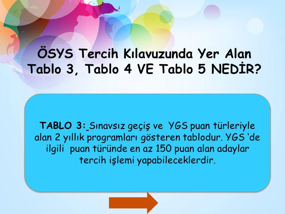 TABLO 3: Sınavsız geçiş ve YGS puan türleriyle alan 2 yıllık programları gösteren tablodur. YGS 'de ilgili puan türünde en az 150 puan alan adaylar te