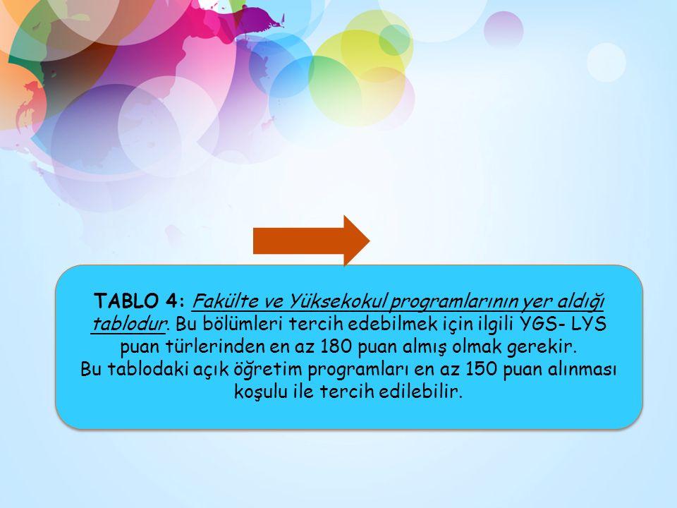 TABLO 4: Fakülte ve Yüksekokul programlarının yer aldığı tablodur. Bu bölümleri tercih edebilmek için ilgili YGS- LYS puan türlerinden en az 180 puan