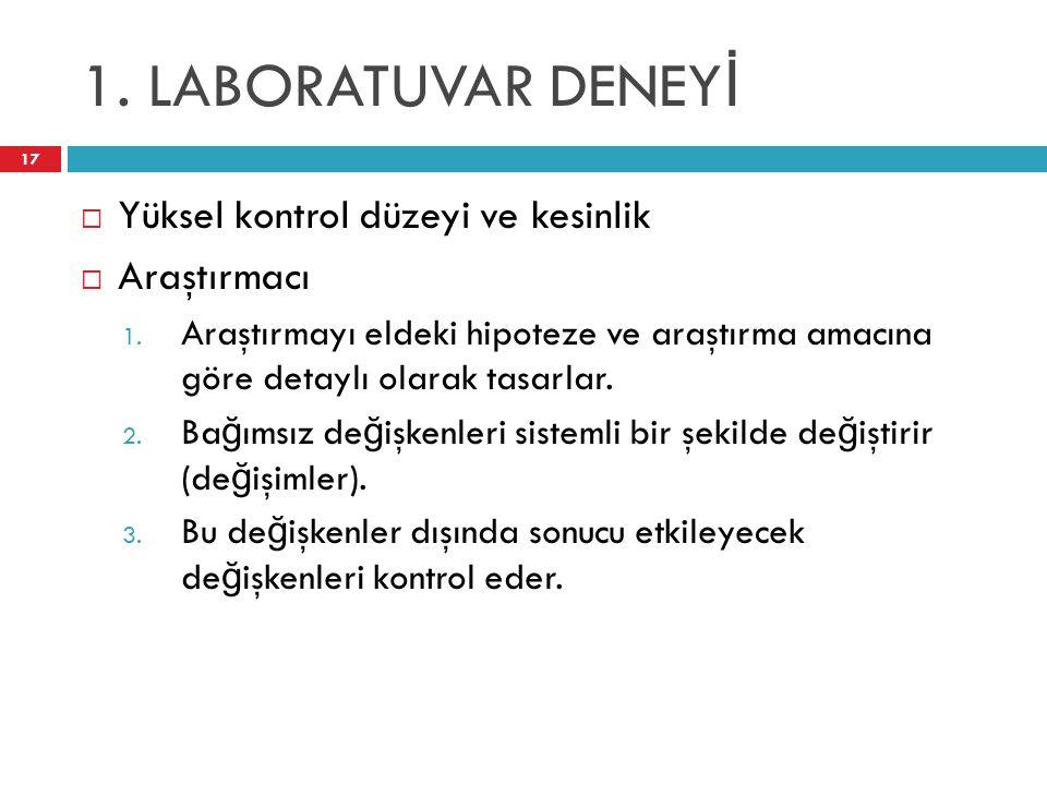 1. LABORATUVAR DENEY İ 17  Yüksel kontrol düzeyi ve kesinlik  Araştırmacı 1.