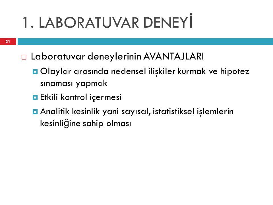 1. LABORATUVAR DENEY İ 21  Laboratuvar deneylerinin AVANTAJLARI  Olaylar arasında nedensel ilişkiler kurmak ve hipotez sınaması yapmak  Etkili kont
