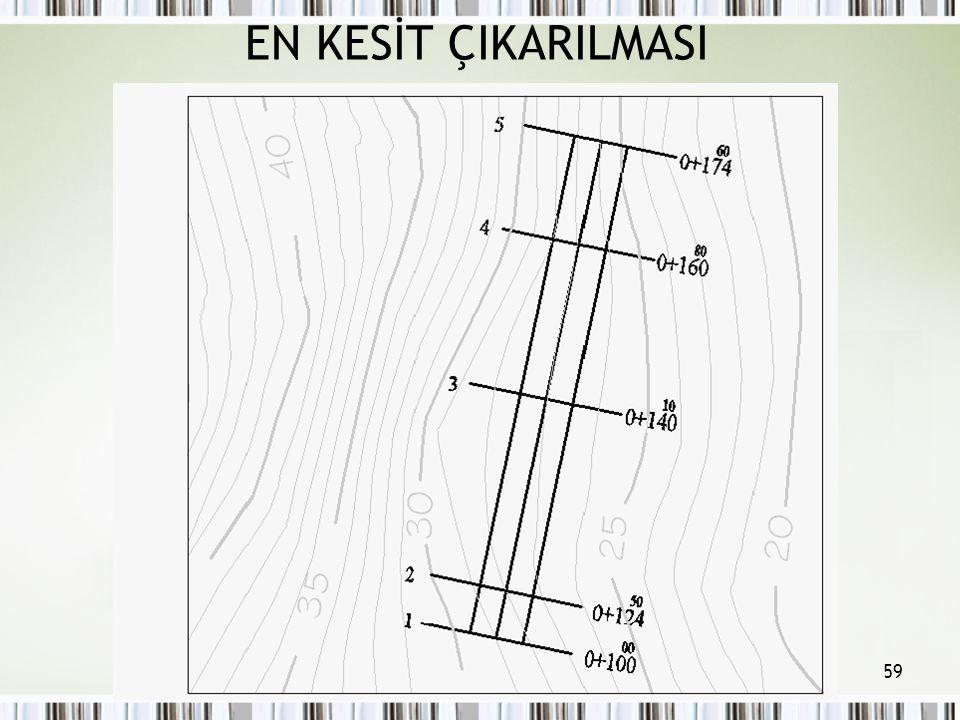 EN KESİT ÇIKARILMASI 59