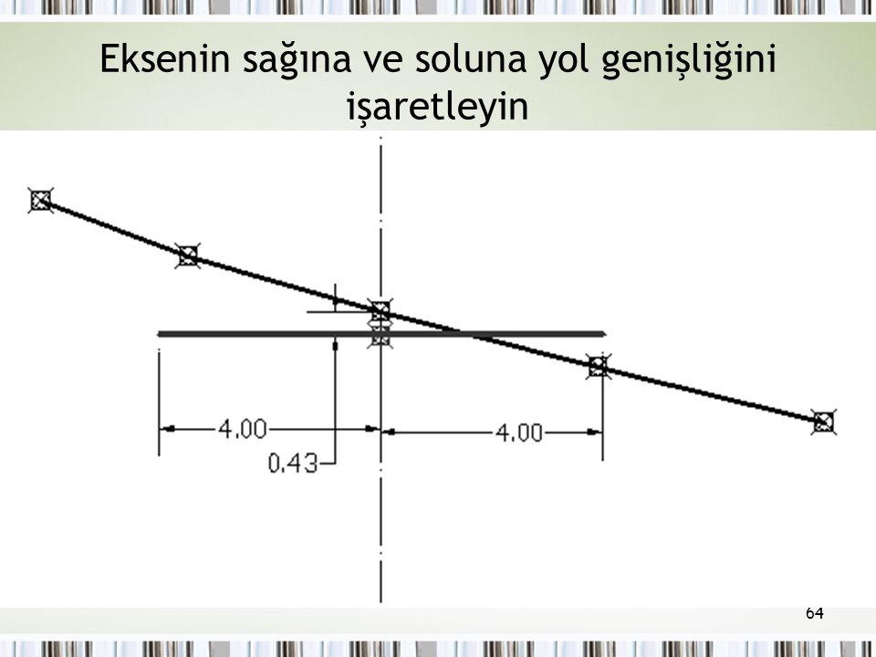 Eksenin sağına ve soluna yol genişliğini işaretleyin 64