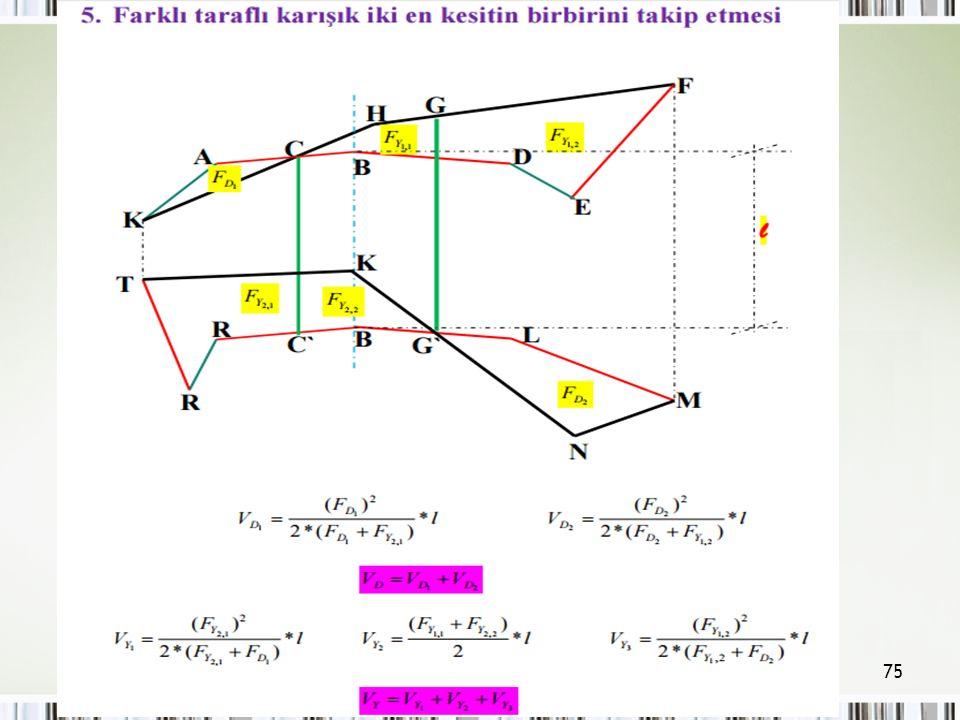 Kemal Selçuk ÖĞÜT75