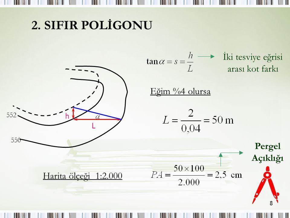 8 2. SIFIR POLİGONU 550 552 L h Eğim %4 olursa Harita ölçeği 1:2.000 İki tesviye eğrisi arası kot farkı Pergel Açıklığı