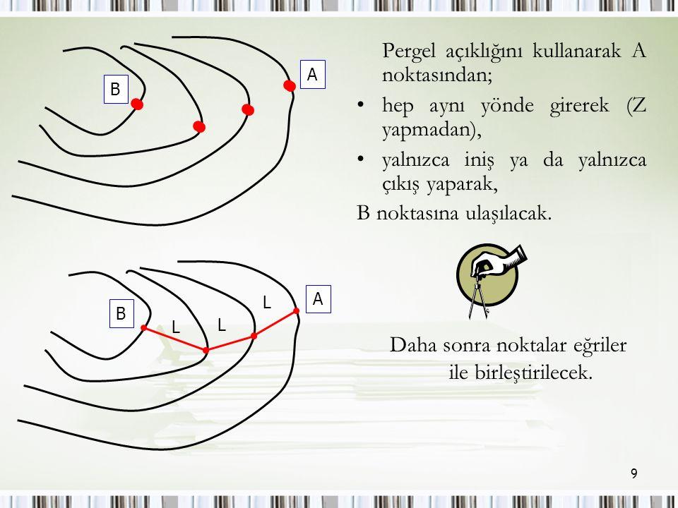 9 Pergel açıklığını kullanarak A noktasından; hep aynı yönde girerek (Z yapmadan), yalnızca iniş ya da yalnızca çıkış yaparak, B noktasına ulaşılacak.