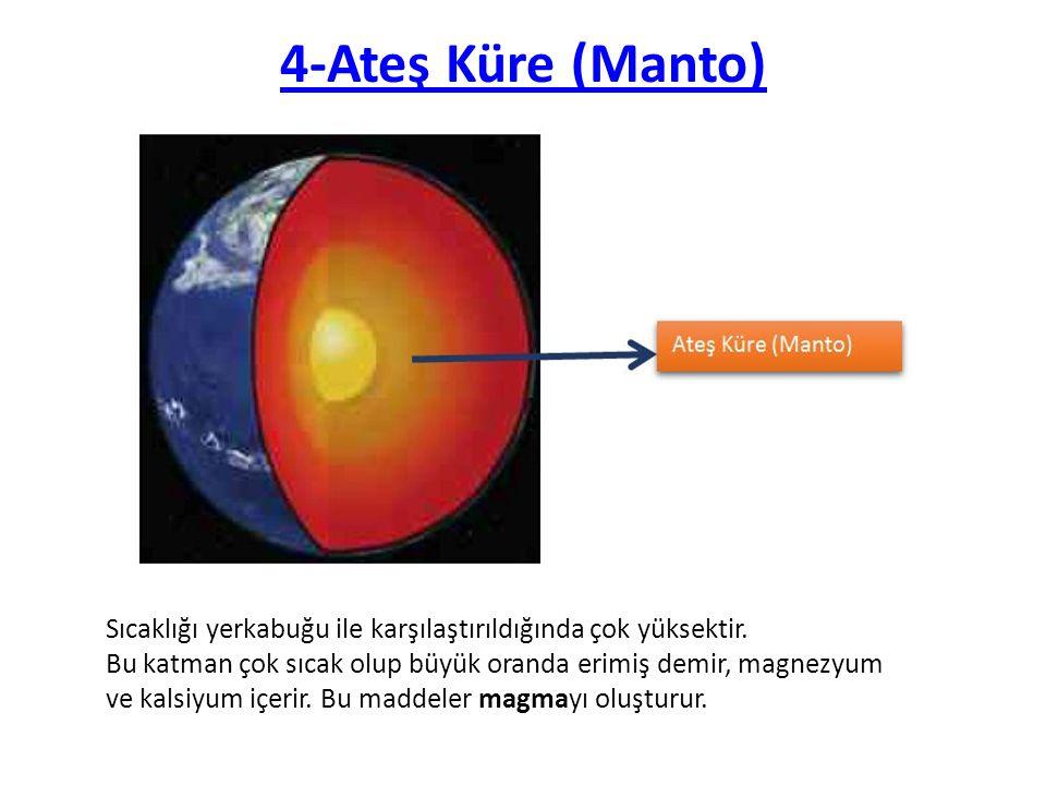 4-Ateş Küre (Manto) Sıcaklığı yerkabuğu ile karşılaştırıldığında çok yüksektir.