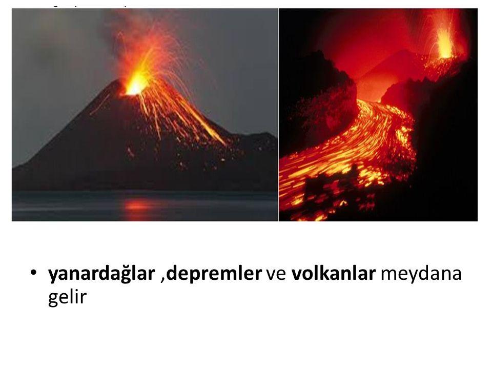 yanardağlar,depremler ve volkanlar meydana gelir