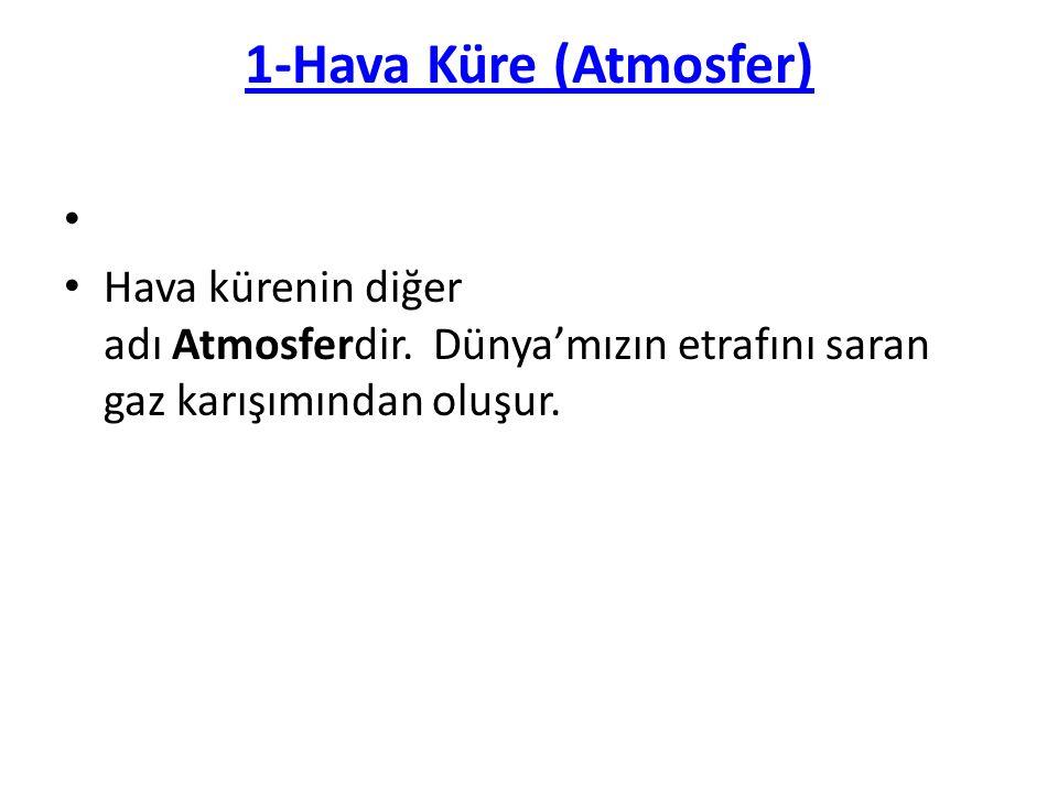 1-Hava Küre (Atmosfer) Hava kürenin diğer adı Atmosferdir.
