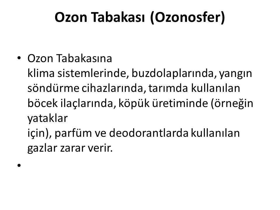Ozon Tabakası (Ozonosfer) Ozon Tabakasına klima sistemlerinde, buzdolaplarında, yangın söndürme cihazlarında, tarımda kullanılan böcek ilaçlarında, köpük üretiminde (örneğin yataklar için), parfüm ve deodorantlarda kullanılan gazlar zarar verir.