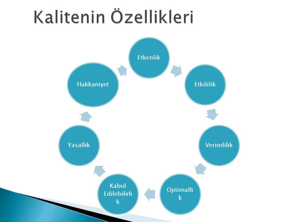 EtkenlikEtkililikVerimlilik Optimalli k Kabul Edilebilirli k Yasallık Hakkaniyet