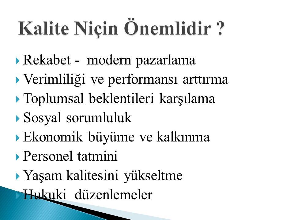  Rekabet - modern pazarlama  Verimliliği ve performansı arttırma  Toplumsal beklentileri karşılama  Sosyal sorumluluk  Ekonomik büyüme ve kalkınma  Personel tatmini  Yaşam kalitesini yükseltme  Hukuki düzenlemeler