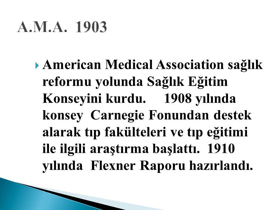  American Medical Association sağlık reformu yolunda Sağlık Eğitim Konseyini kurdu.