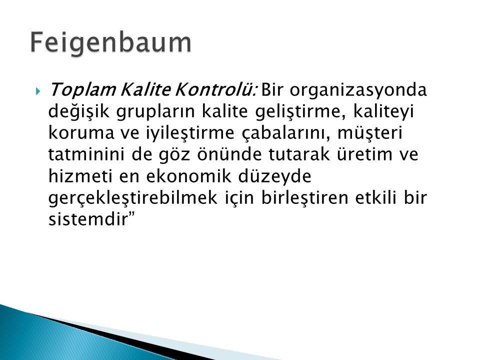  Toplam Kalite Kontrolü: Bir organizasyonda değişik grupların kalite geliştirme, kaliteyi koruma ve iyileştirme çabalarını, müşteri tatminini de göz önünde tutarak üretim ve hizmeti en ekonomik düzeyde gerçekleştirebilmek için birleştiren etkili bir sistemdir
