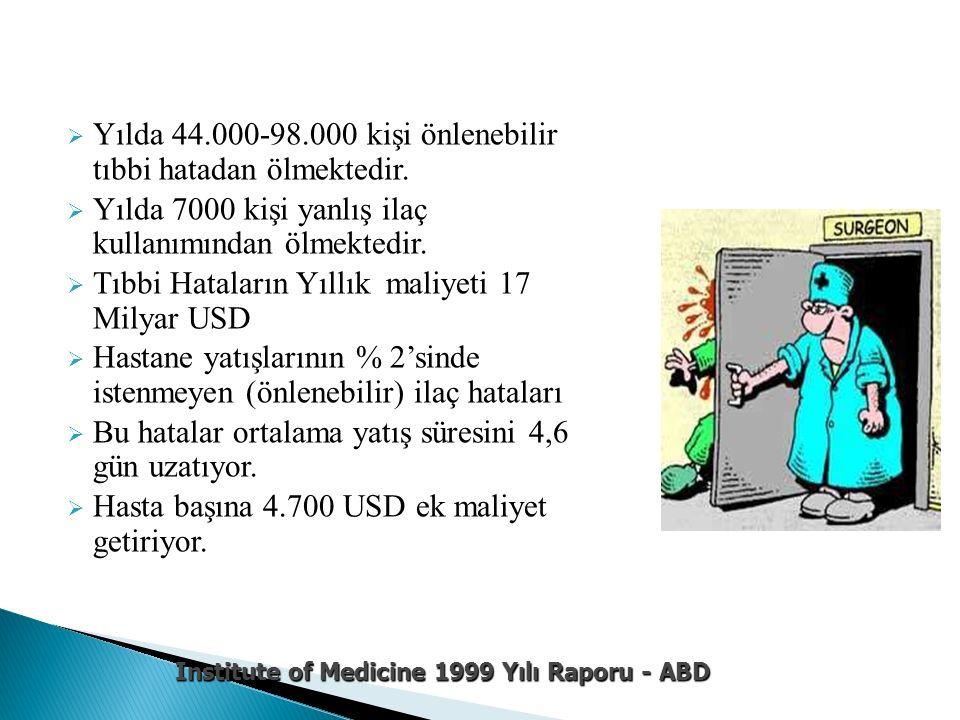  Yılda 44.000-98.000 kişi önlenebilir tıbbi hatadan ölmektedir.