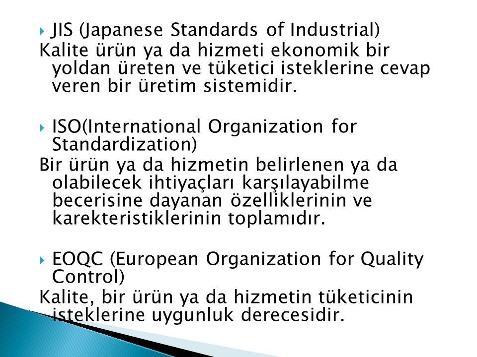  JIS (Japanese Standards of Industrial) Kalite ürün ya da hizmeti ekonomik bir yoldan üreten ve tüketici isteklerine cevap veren bir üretim sistemidir.