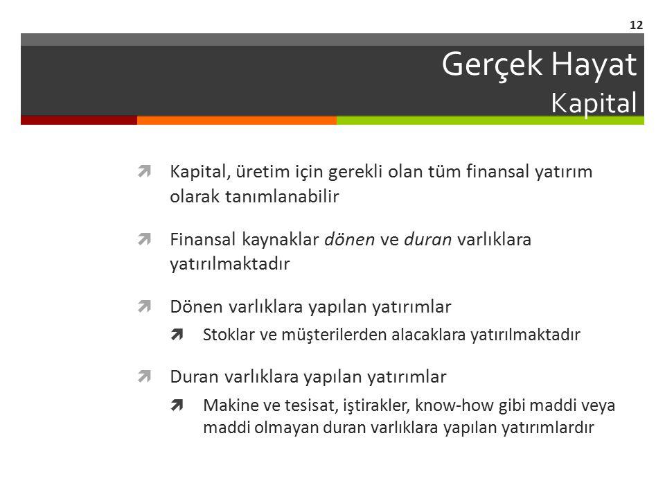 Gerçek Hayat Kapital  Kapital, üretim için gerekli olan tüm finansal yatırım olarak tanımlanabilir  Finansal kaynaklar dönen ve duran varlıklara yat