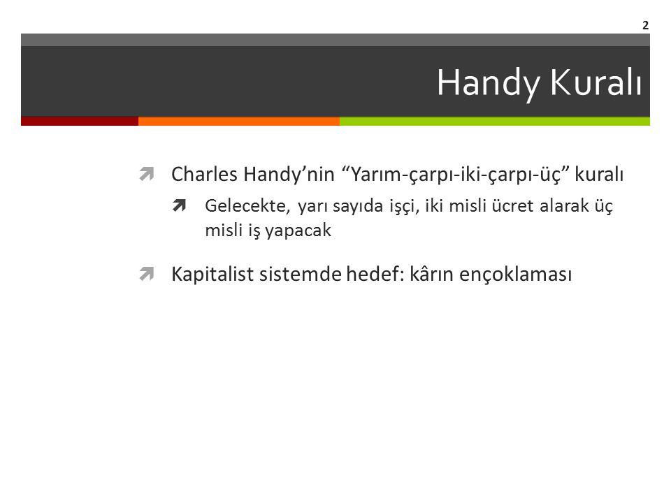 """Handy Kuralı  Charles Handy'nin """"Yarım-çarpı-iki-çarpı-üç"""" kuralı  Gelecekte, yarı sayıda işçi, iki misli ücret alarak üç misli iş yapacak  Kapital"""