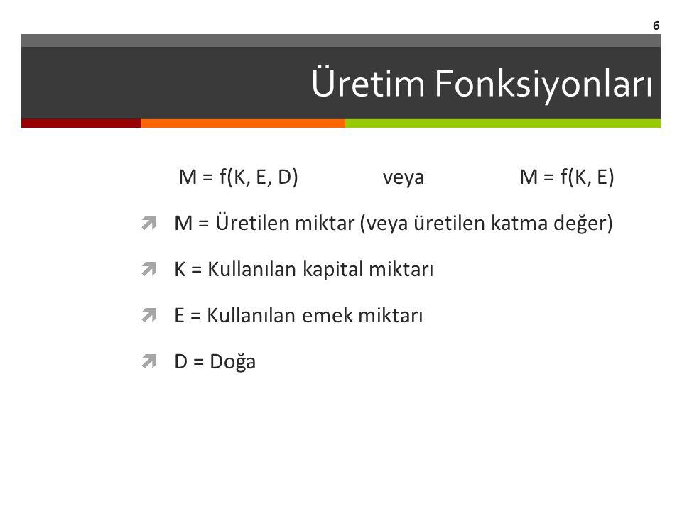 Üretim Fonksiyonları M = f(K, E, D) veyaM = f(K, E)  M = Üretilen miktar (veya üretilen katma değer)  K = Kullanılan kapital miktarı  E = Kullanıla