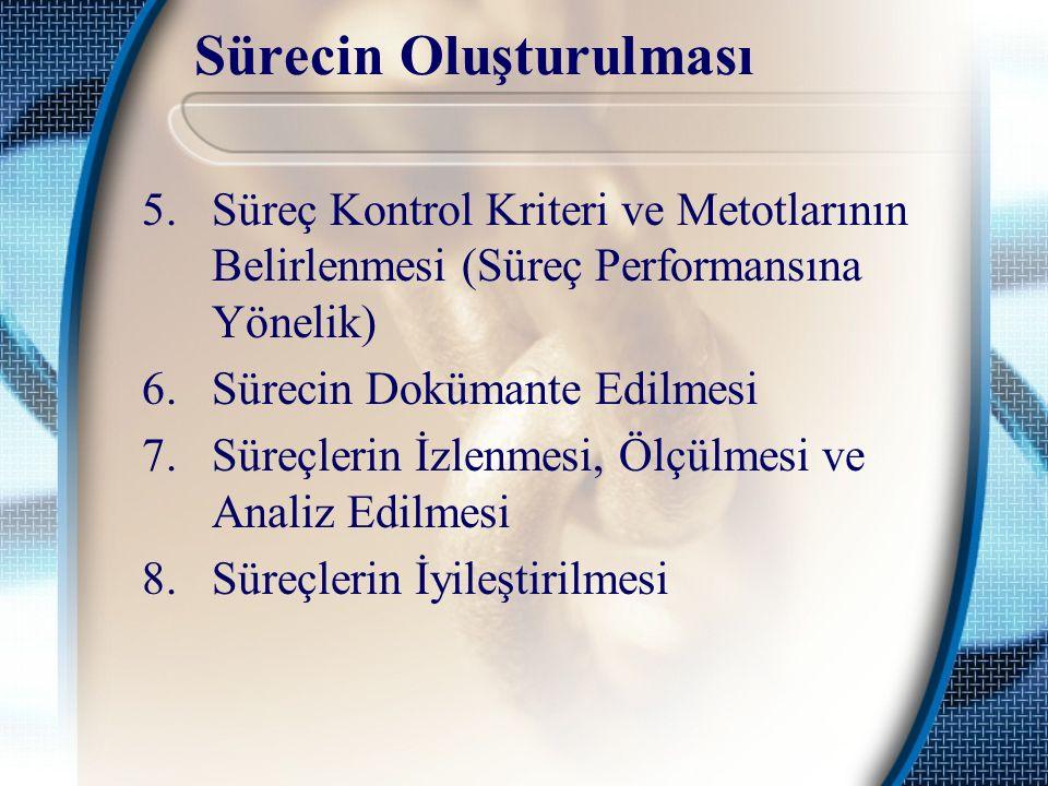 Sürecin Oluşturulması 5.Süreç Kontrol Kriteri ve Metotlarının Belirlenmesi (Süreç Performansına Yönelik) 6.Sürecin Dokümante Edilmesi 7.Süreçlerin İzlenmesi, Ölçülmesi ve Analiz Edilmesi 8.Süreçlerin İyileştirilmesi