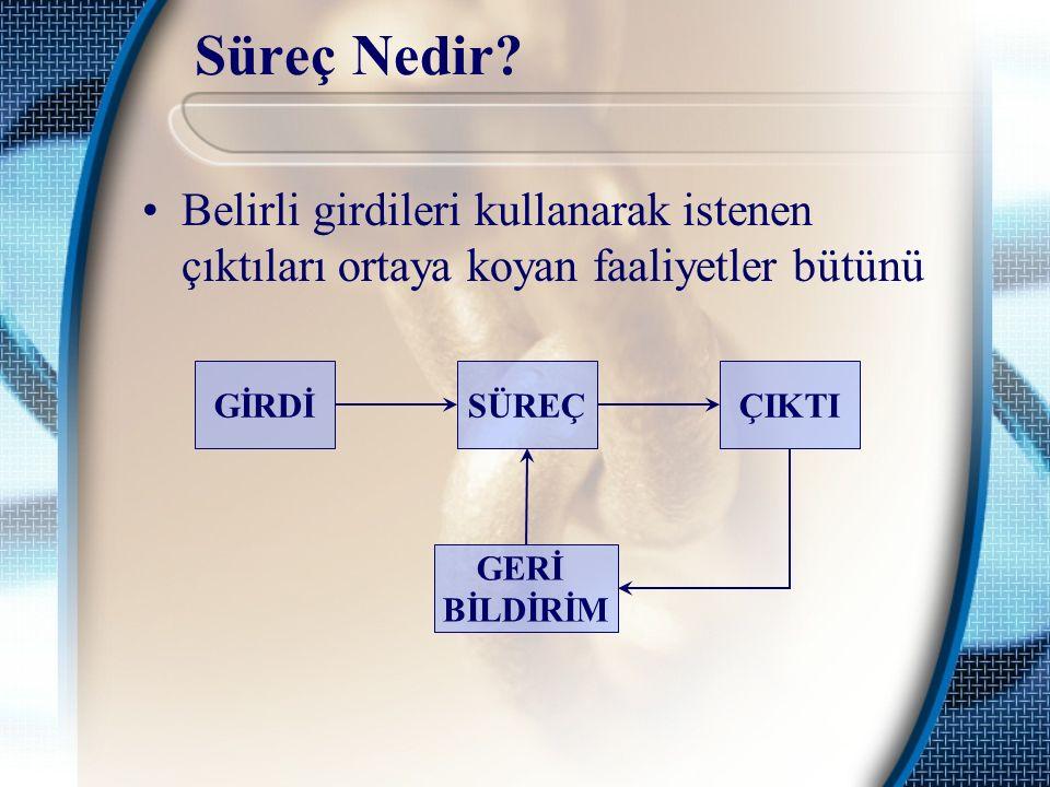 TKY-Süreç Yönetimi Toplam Kalite Yönetimi sistemi temel hedef olarak koşulsuz müşteri memnuniyetini göz önünde bulundurmaktadır.
