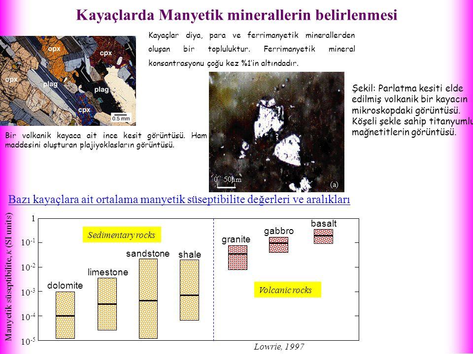 Kayaçlarda Manyetik minerallerin belirlenmesi Kayaçlar diya, para ve ferrimanyetik minerallerden oluşan bir topluluktur.