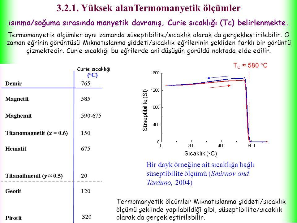 Bir dayk örneğine ait sıcaklığa bağlı süseptibilite ölçümü (Smirnov and Tarduno, 2004) T C ≈ 580 °C Sıcaklık (°C) Süseptibilite (SI) 3.2.1.