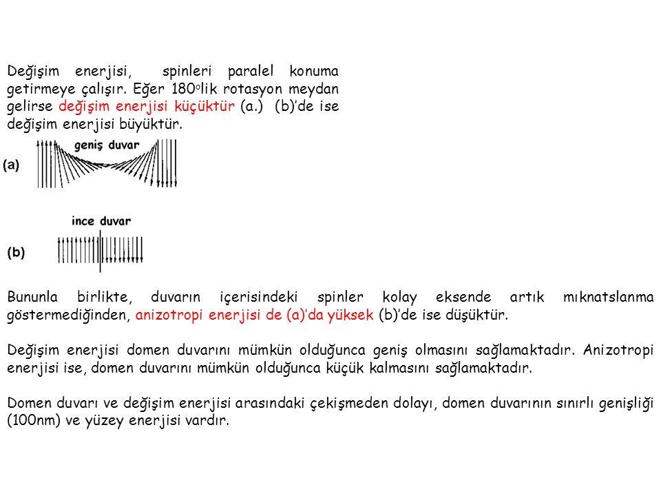 Değişim enerjisi, spinleri paralel konuma getirmeye çalışır.