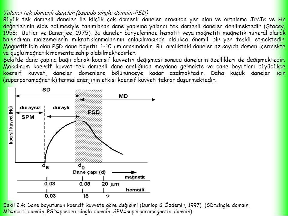 Yalancı tek domenli daneler (pseudo single domain-PSD) Büyük tek domenli daneler ile küçük çok domenli daneler arasında yer alan ve ortalama Jr/Js ve Hc değerlerinin elde edilmesiyle tanımlanan dane yapısına yalancı tek domenli daneler denilmektedir (Stacey, 1958; Butler ve Banerjee, 1975).