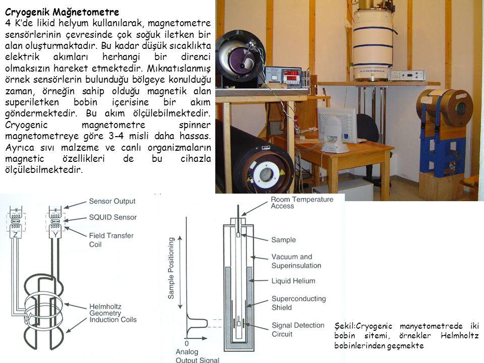 Cryogenik Mağnetometre 4 K'de likid helyum kullanılarak, magnetometre sensörlerinin çevresinde çok soğuk iletken bir alan oluşturmaktadır.