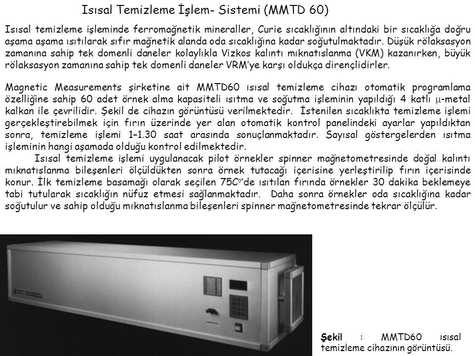 Şekil : MMTD60 ısısal temizleme cihazının görüntüsü.