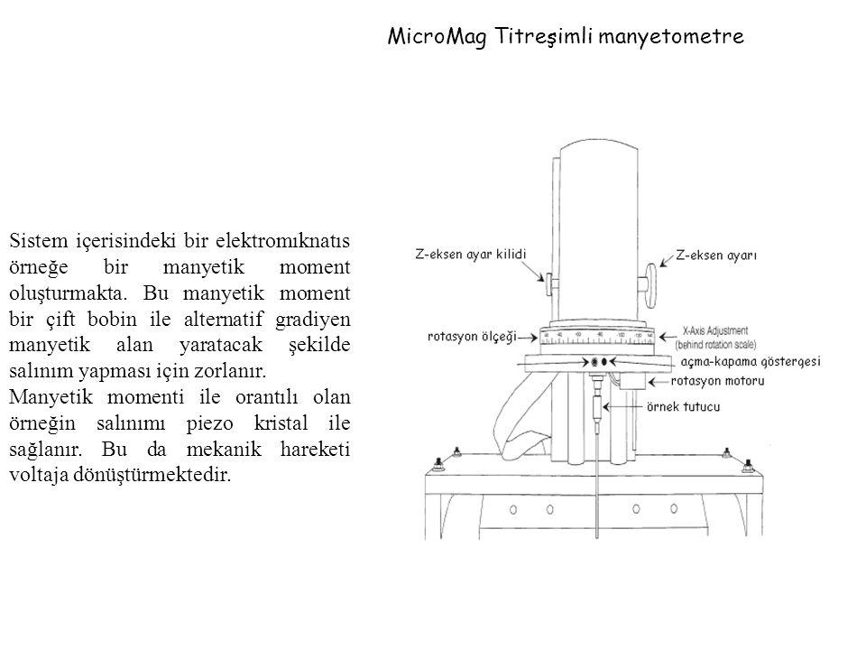 Sistem içerisindeki bir elektromıknatıs örneğe bir manyetik moment oluşturmakta.