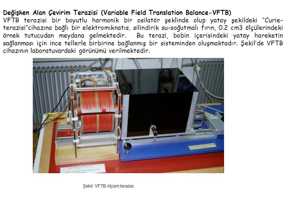 Değişken Alan Çevirim Terazisi (Variable Field Translation Balance-VFTB) VFTB terazisi bir boyutlu harmonik bir osilatör şeklinde olup yatay şekildeki Curie- terazisi cihazına bağlı bir elektromıknatıs, silindirik su-soğutmalı fırın, 0.2 cm3 ölçülerindeki örnek tutucudan meydana gelmektedir.